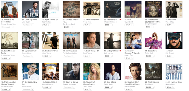 DownToGetUp DEBUTS at #42 on iTunes Country Album Charts